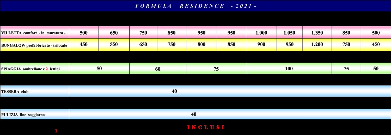 Listino prezzi 2021 Residence